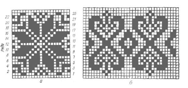 Орнамент: а) Звёздочка, б) Восьмёрки