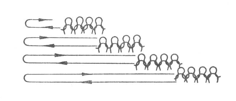 Рис. 1 Вязание горизонтальной вытачки