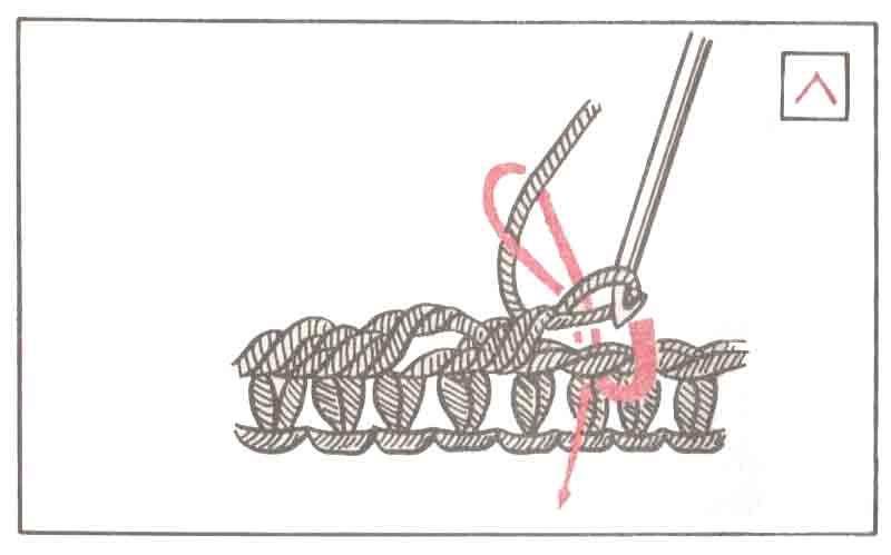 Рис. 10 Рачья петля