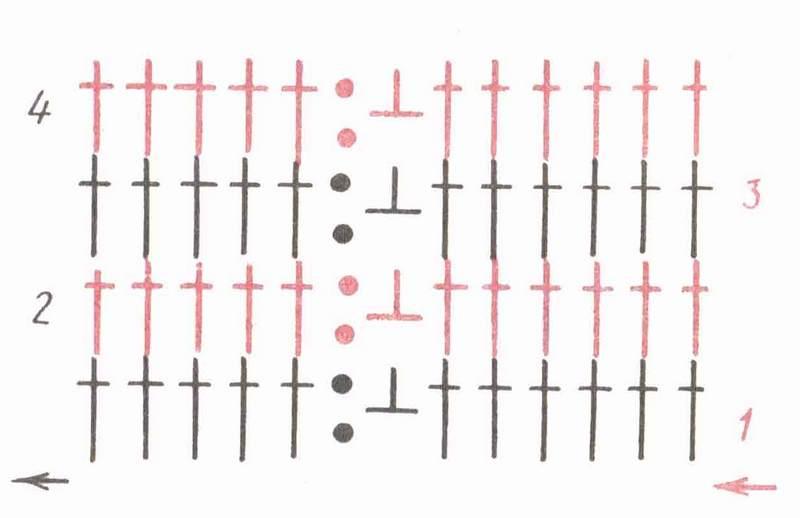 Рис. 10 Способы соединения соединения рядов в круг. Способ первый