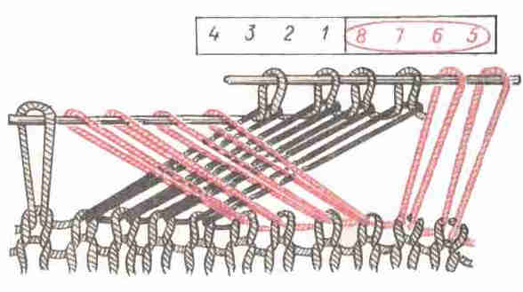 Рис. 18 Лицевые петли, перемещённые влево