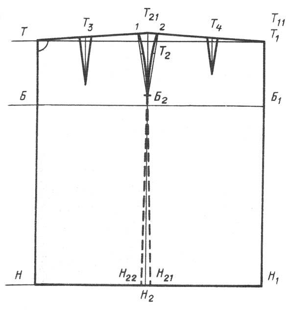 Рис. 2 Начальный чертёж прямой юбки