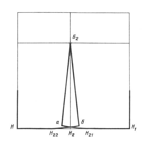 Рис. 4 Построение линии боковых швов