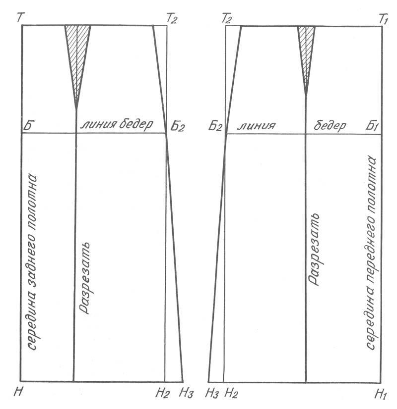 Рис. 4 Выкройка расклешенной двухшовной юбки