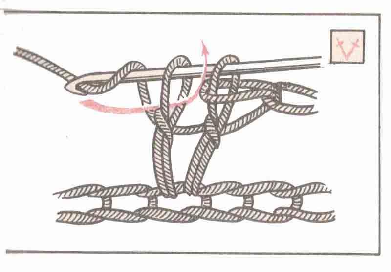 Рис. 5 Два столбика с накидом, вывязанные из 1 петли основания