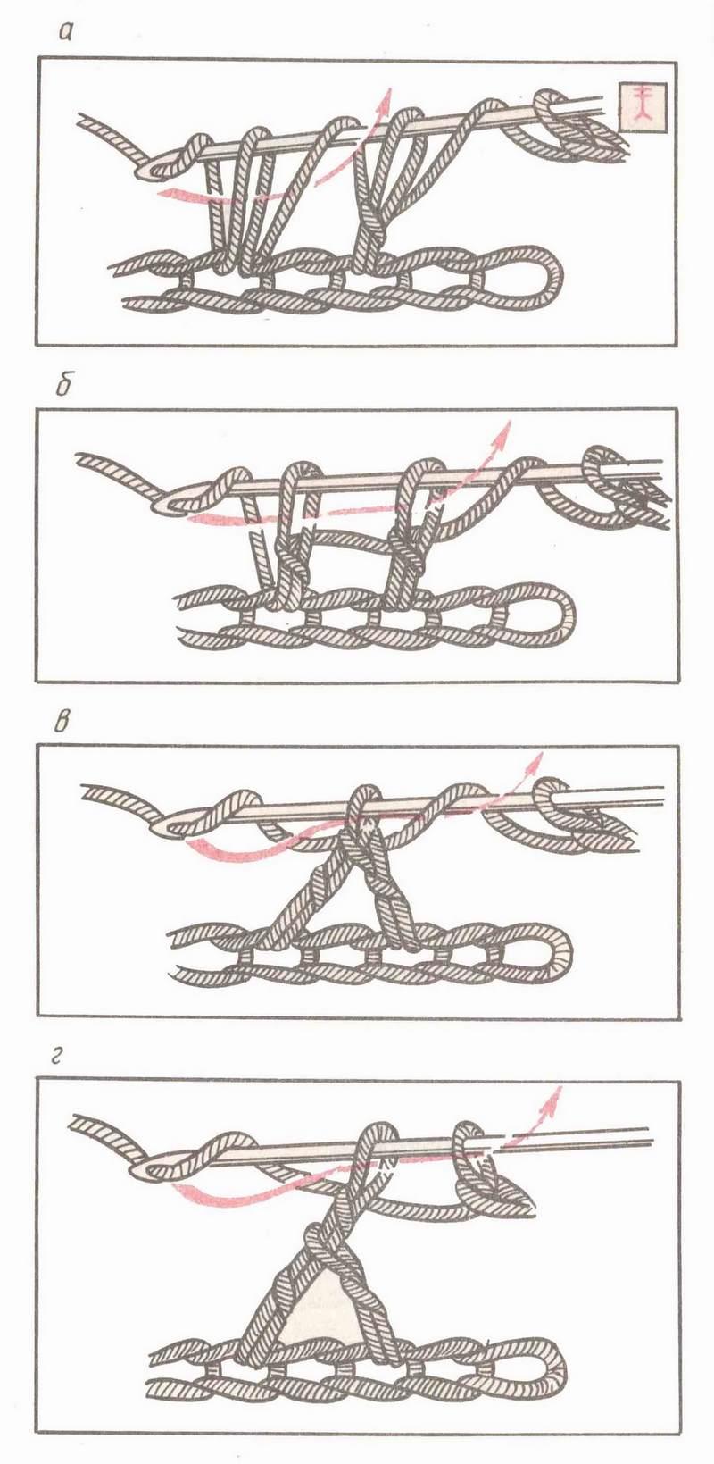 Рис. 6 Столбик с двумя накидами на 2-х ножках