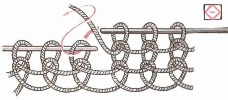 Рис. 8 Изнаночная скрещённая (поворотная) петля