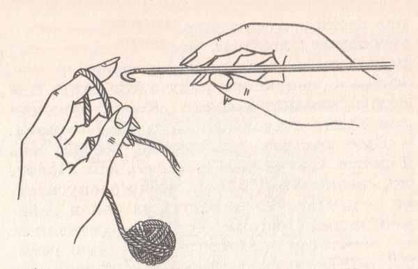 Рис.1 Основы вязания крючком для начинающих. Первая петля
