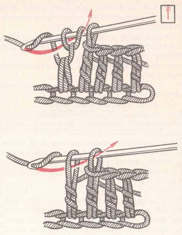 Рис.7 Основы вязания крючком для начинающих. Столбик с двумя накидами